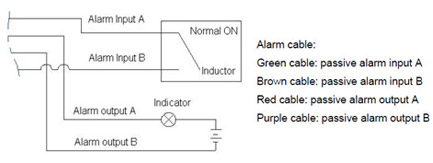 M7-RC550WS Alarm Connection
