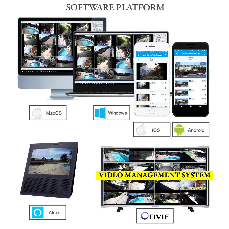 Microseven IP Cameras